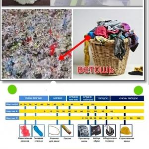 куплю отходы электрОизоляционных материалОв