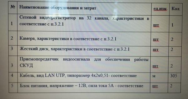 Требуется монтажники СКУД,  Видеонаблюдения